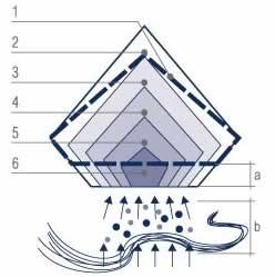 Gezüchteter Diamant